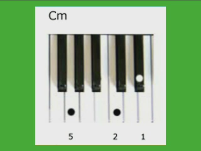 B Minor Piano Chord Cm Chord Piano Picture...