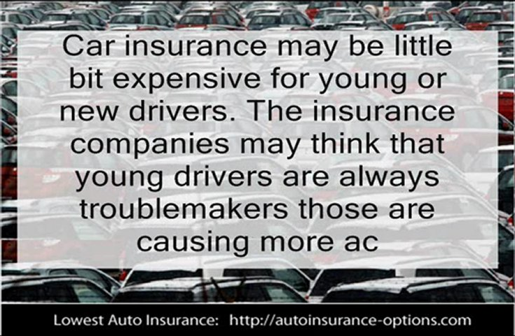Cheap Car Insurance In Ny Car Insurance Quotes Ny For New Drivers
