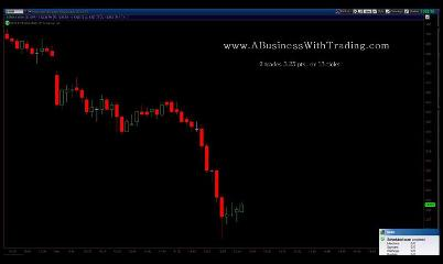 Futures trading strategies blog