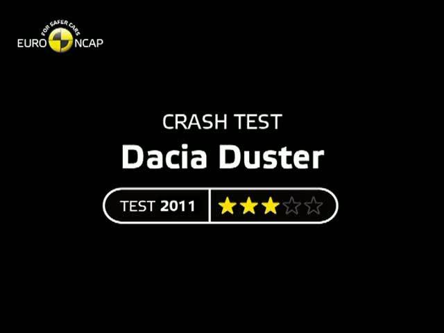 dacia duster crash test popscreen. Black Bedroom Furniture Sets. Home Design Ideas